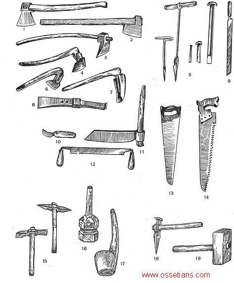 Corporeal heritage of alans and ossetians herencia - Trabajos manuales en madera ...